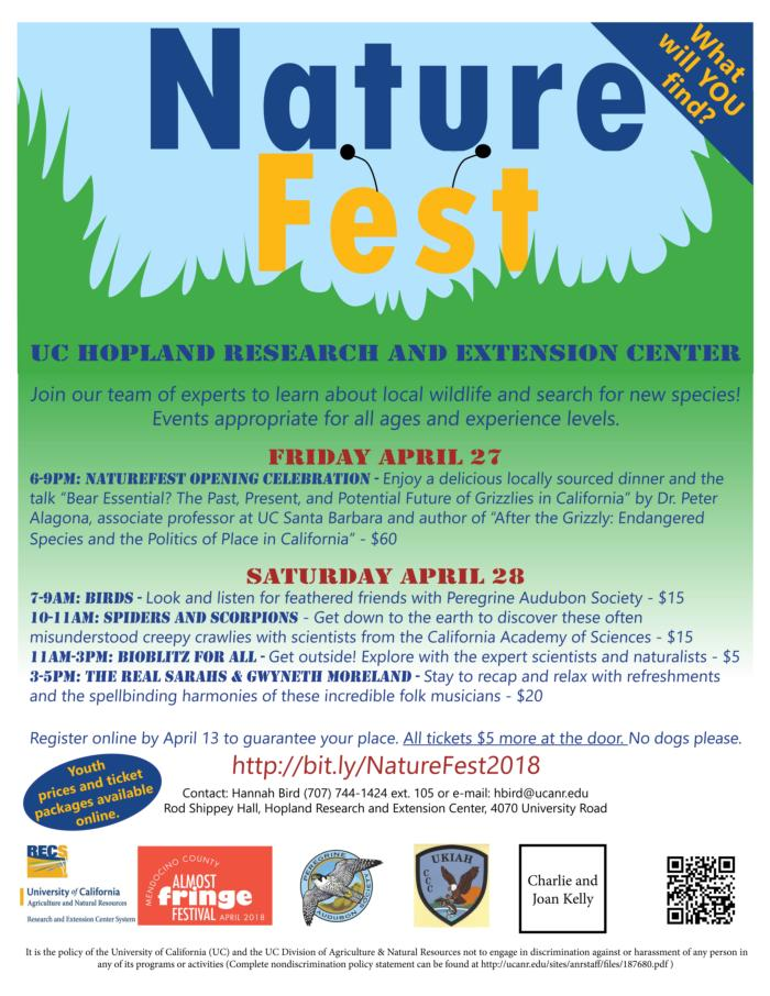 NatureFest 2018 small poster 2